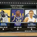 A quick look at the five collegiate players who have had four triple doubles in a single season